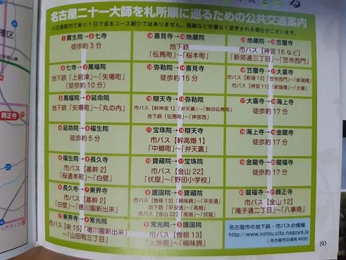 名古屋二十一大師霊場の交通機関(バス・地下鉄)